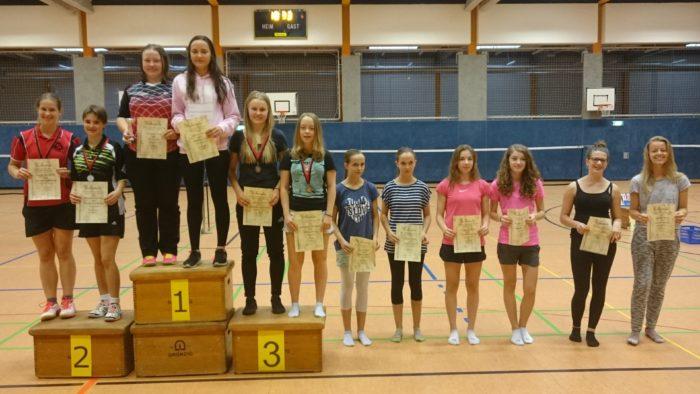 MD U17: 1. Platz: Josephine Dau / Lea Schaar (VfL Lüneburg), 6. Platz: Helene Hilbertz / Larissa Voss